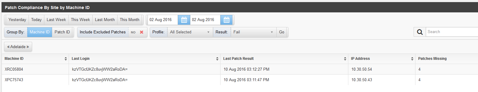 Patch Compliance by Site my Machine ID